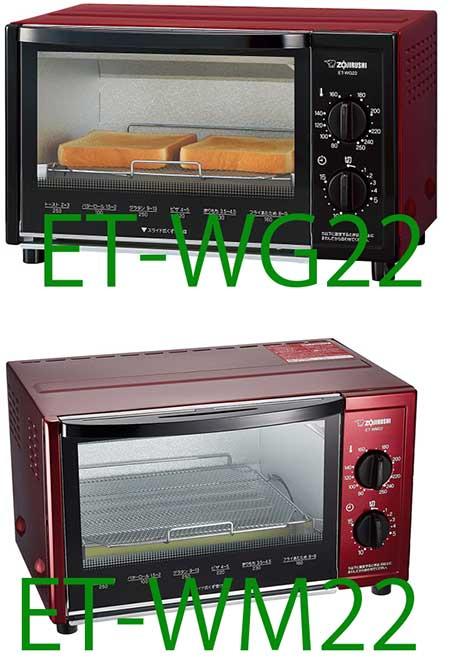 ET-WG22とET-WM22の違い