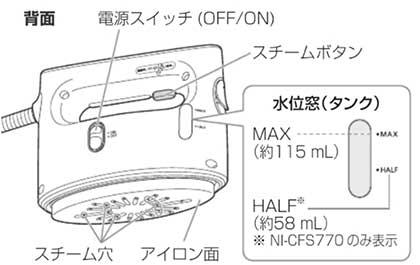 NI-CFS770の目盛り